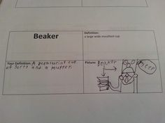 Student reminds their teacher there are two definitions of Beaker. Teacher Jokes, You Definition, College Humor, Funny Kids, Definitions, Funny Jokes, Funny Stuff, Students, Science