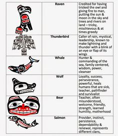 Image result for Totem Pole Symbols and Meanings