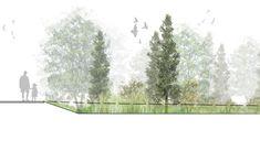 landscape architecture section Landscape Architecture Section, Landscape Model, Architecture Panel, Garden Landscape Design, Landscape Drawings, Architecture Drawings, Urban Landscape, Architecture Design, Plan Maestro
