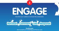 Les 6 principes fondamentaux de la relation client 2.0