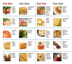 Foods to avoid with congestive heart failure Foods to eat and foods to avoid so you can stay balanced Heart Diet, Heart Healthy Diet, Heart Healthy Recipes, Healthy Choices, Congestive Heart Failure Diet, Foods For Heart Health, Health Foods, Low Salt Recipes, Healthy Aging