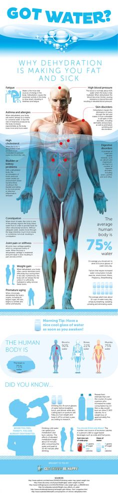 Idea of using a body to showcase different facts/areas of the body. Sports vs muscle gain?