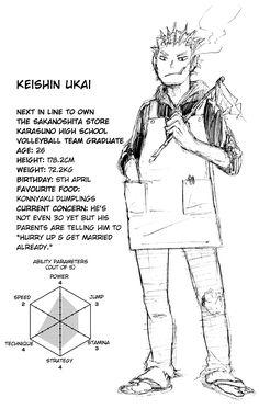 Ha-i-kyuu!! - tsukishimacest: Haikyuu!! Volume 3 → Character...