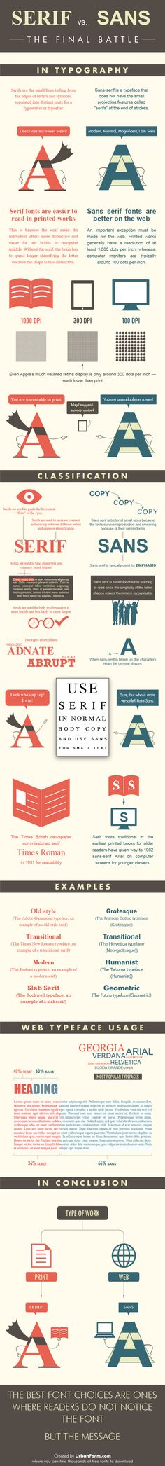 Here's a neat infographic that explains the differences between serif and sans serif fonts. You'll learn when to use one over the other as well as