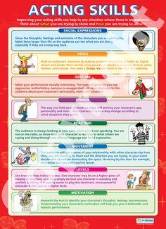 Acting Skills | School Charts | Educational Posters