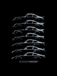 Evolution of Porsche 911