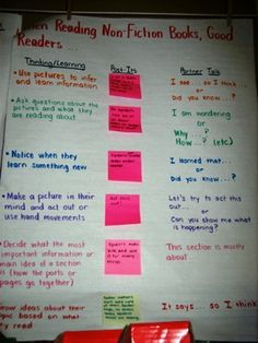 Readers and Writers Workshop Resource from Teachers College-Great Anchor Charts