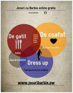 Infographic about www.jocuribarbie.pw