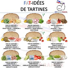 L'image contient peut-être : nourriture et texte Nutrition Month, Health And Nutrition, Nutrition Poster, Nutrition Education, Batch Cooking, Easy Cooking, Cas, Whole Food Recipes, Healthy Recipes