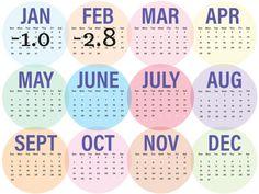 Koreansk 100 dag dating gaver