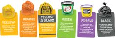 Image result for colors for waste management
