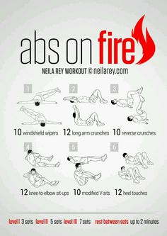 Abs on Fire | Posted By: CustomWeightLossProgram.com