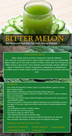 Bitter Melon: Nutrition Facts and Health Benefits