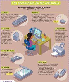 accessoires de l'ordinateurs