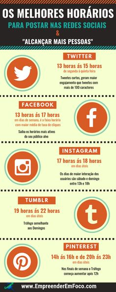 Digital Marketing Strategy, Social Marketing, Business Marketing, Online Marketing, Instagram Marketing Tips, Social Media Branding, Instagram Blog, Pinterest For Business, Big Data