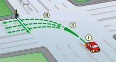Поворот налево. III этап - выезд с перекрестка/выход из поворота Driving School, Map, Driving Training School, Location Map, Maps
