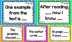 Help students master citing text evidence with these fun polka dot posters. Vocab posters, student reference sheets, and word sort included.