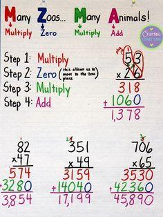Multiplication Anchor Chart (plus free task cards!) by Crafting Connections! Mehr zur Mathematik und Lernen allgemein unter zentral-lernen.de