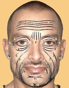 Dime dónde están tus arruguitas del rostro y te diré su significado