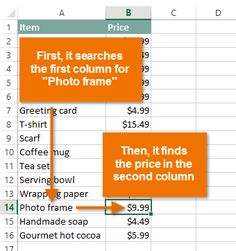 "What exactly is VLOOKUP? Basically, VLOOKUP lets you search for specific information in your spreadsheet. For example, if you have a list of products with prices, you could search for the price of a specific item. | How it works: Let's take a look at how this formula works. It first searches vertically down the first column (VLOOKUP is short for vertical lookup). When it finds ""Photo frame"", it moves to the second column to find the price."