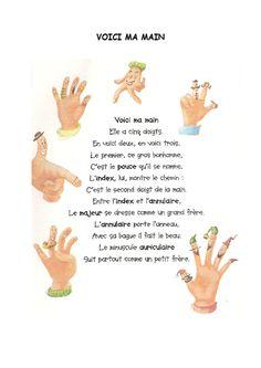 hand and fingers, a little poem. pour apprendre les doigts de la main