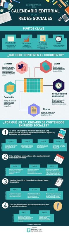La importancia del calendario editorial en Social Media [Infografía] - TreceBits #communitymanagerdesign
