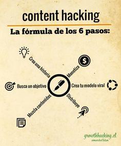 content-hacking-la-formula-de-los-6-pasos Growth Hacking, Formulas, Digital Marketing Strategy, Marketing Strategies, Create