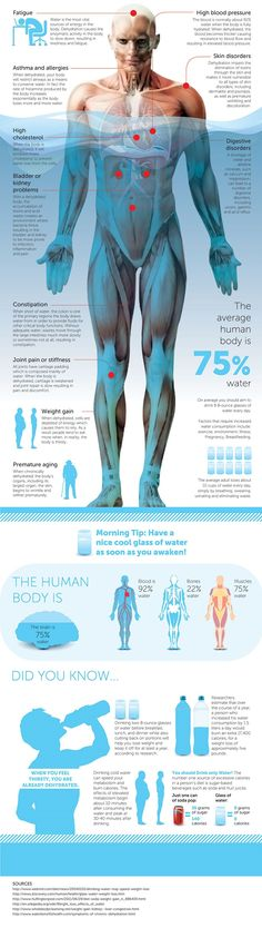 11 Reasons Why Dehydration Is Making You Fat and Sick (Infographic) | GYM FLOW 100
