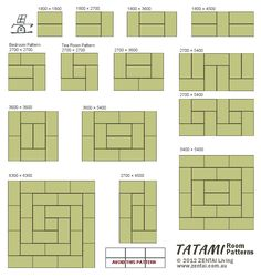 Various Tatami patterns for different rooms