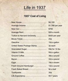 Image Result For 1937 Cost Of Living 85th Birthday 90th Parties Party