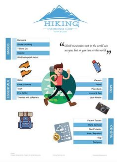 Hiking Pack List