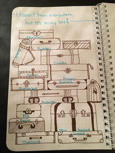 Travel Bucket List - Bullet Journal layout