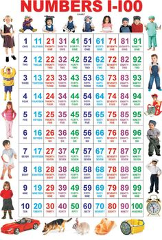 Number Sheet 1 100 For Kids Number Words Chart, 100 Number Chart, Numbers 1 100, 100 Chart, Numbers For Kids, Learning English For Kids, English Lessons For Kids, English Worksheets For Kids, Kids English