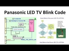 Electrical Engineering Books, Sony Led Tv, Computer Maintenance, Tv Panel, Led Board, Electronic Circuit Projects, Tv Services, Power Led, Diy Electronics