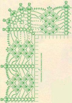 Captivating All About Crochet Ideas. Awe Inspiring All About Crochet Ideas. Crochet Border Patterns, Crochet Boarders, Crochet Bedspread Pattern, Crochet Lace Edging, Crochet Cushions, Crochet Tablecloth, Crochet Diagram, Crochet Chart, Thread Crochet