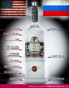 America vs Russia // All I can think of is Hetalia...