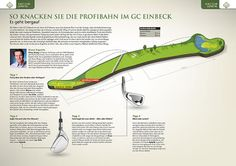 0351 Golf Course  # infographics