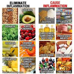 Things that eliminate/cause inflammation. These are so true cause when I eat cereal in the morning vs. some fruit or something of the low inflammation side, I can feel the difference in my body and energy level.