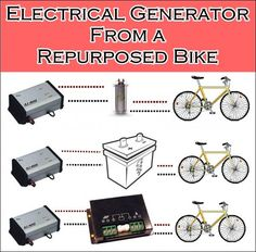 """Electrical Generator From a Repurposed Bike Homesteading  - The Homestead Survival .Com     """"Please Share This Pin"""""""
