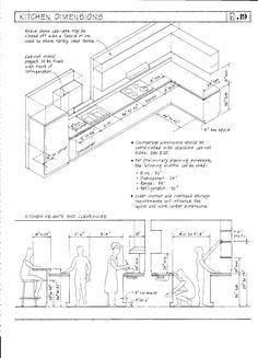 31 best kitchen cabinet sizes images kitchen cabinets kitchen rh pinterest com