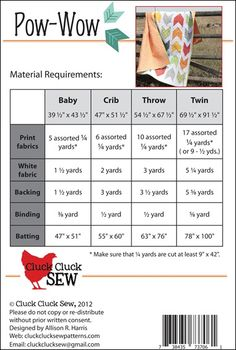 fabric measurements for quilt sizes | Look around! : measurements for a baby quilt - Adamdwight.com
