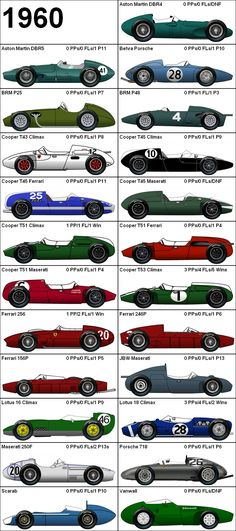 Formula One Grand Prix 1960 Cars