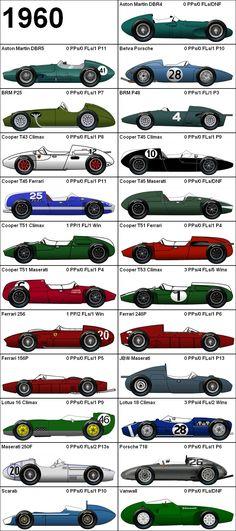 Formula One Grand Prix 1960 Cars