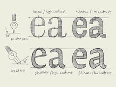 Great hand-drawn explanations of type compositions. http://www.typeworkshop.com/index.php?id1=type-basics=====04