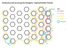 CJAYG Hexagon Path