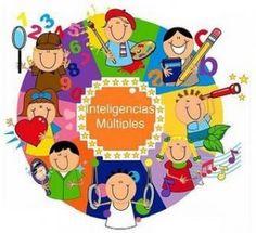 Cómo aplicar en el aula la teoria de las intelingencias multiples