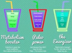 Creat clean eating shakes and smoothies!