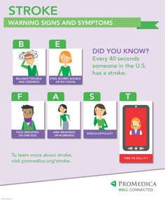 Can you spot a stroke? Remember to BE FAST!