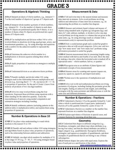 All 3rd Grade Common Core Math Standards on 1 Page!