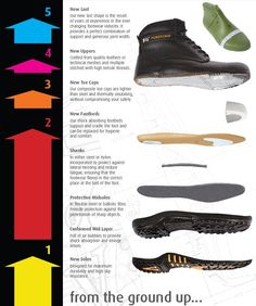14 Best Materials and Accessories for Footwear images | Tie